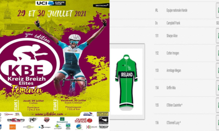 The Kreiz Breizh Elites Dames (UCI 2.2) race this week over two stages in Brittany as part of the UCI Europe races for world tour and continental pro-teams including National Teams…How did our Irish girls do? The results of stage 1…